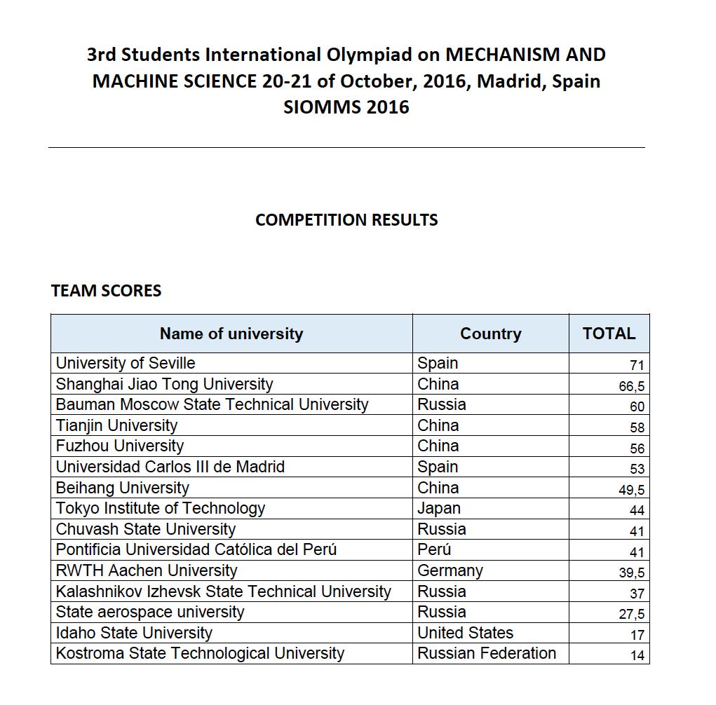 resultados-olimpiada-teoria-maquinas-1