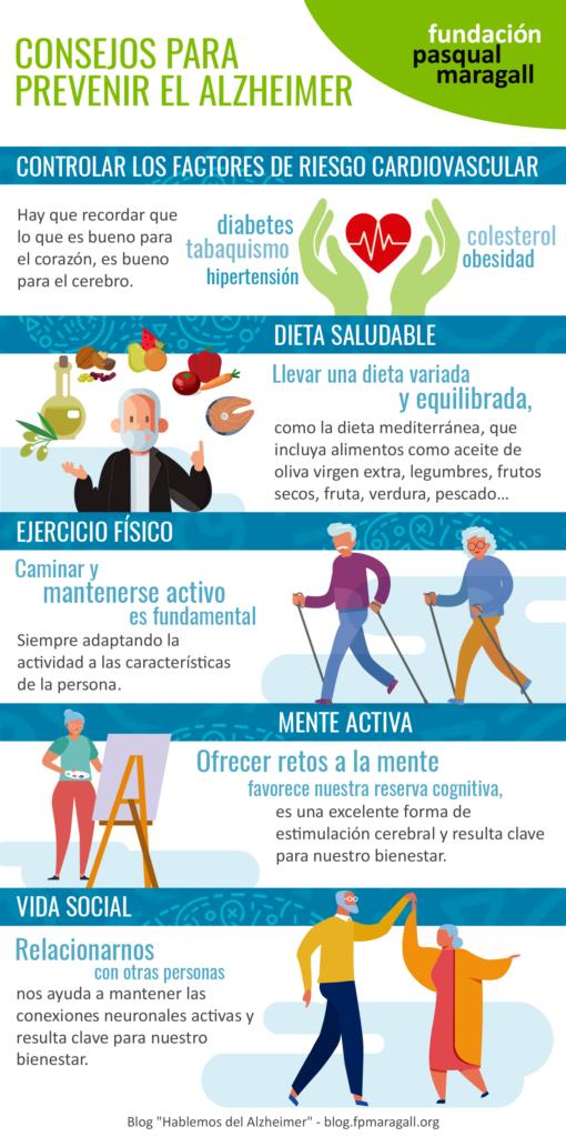 prevenir el alzhéimer infografía